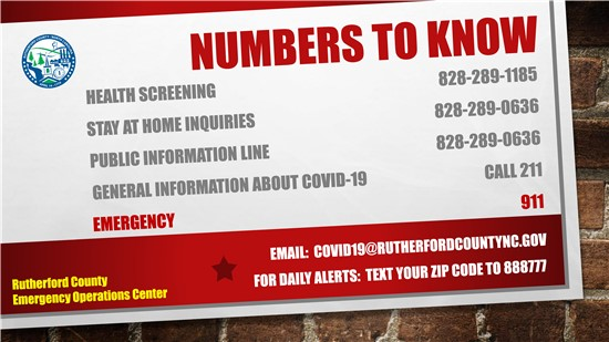 COVID-19 Numbers To Know
